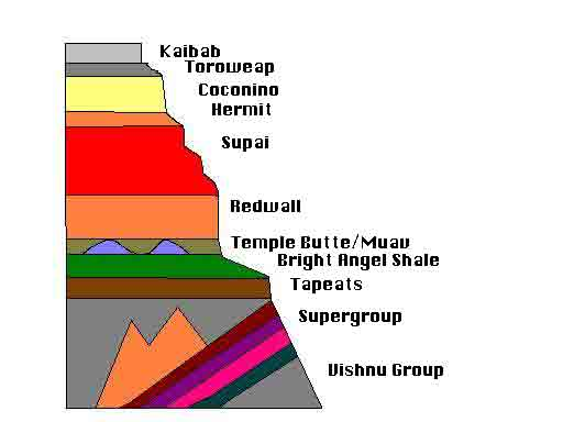 geology crosssection